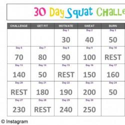 Muscler ses fesses ? Challenge Squat 30 jours !